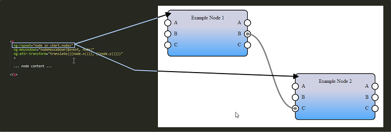 Implementing a flowchart with svg and angularjs codeproject node background and name ccuart Images