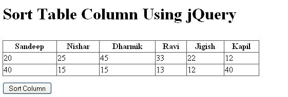 Sorting Table Columns with jQuery - CodeProject