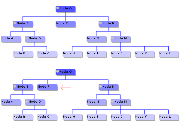 Graphic javascript tree with layout codeproject the difference of the apportion routine in walkers algorithm ccuart Choice Image