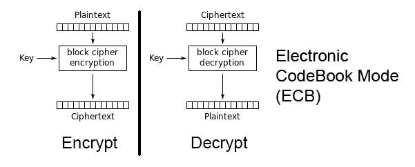 OpenSSL Tour for Win32 Developer - CodeProject