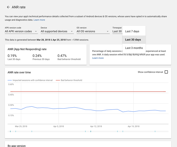 How to fix app quality issues with Android vitals and improve