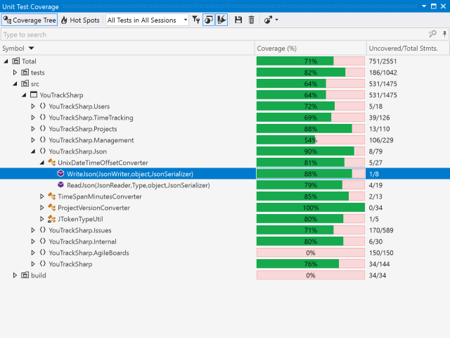 NET Code Coverage with JetBrains dotCover - CodeProject