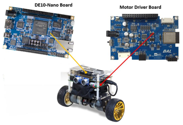 Self-Balancing Robot Based on the Terasic DE10-Nano Kit ...