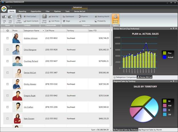 Inside xamSalesManager: a NetAdvantage for WPF Showcase