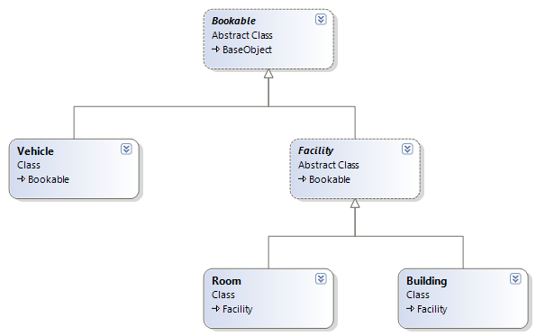 06-BookableTypesClassDiagram.png