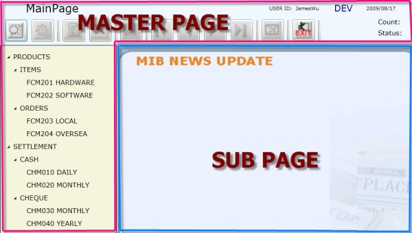 Master page section and Sub page section