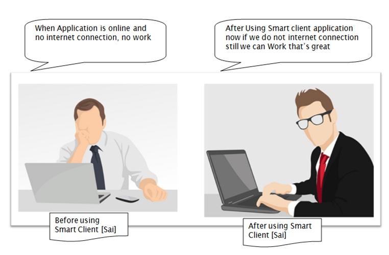 Net application that works online and offline [Smart Client Concept