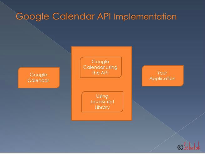 Google calendar api with javascript codeproject introduction ccuart Choice Image