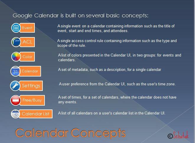 Google Calendar API with JavaScript - CodeProject