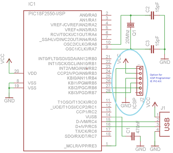 C# USB HID Interface - CodeProject