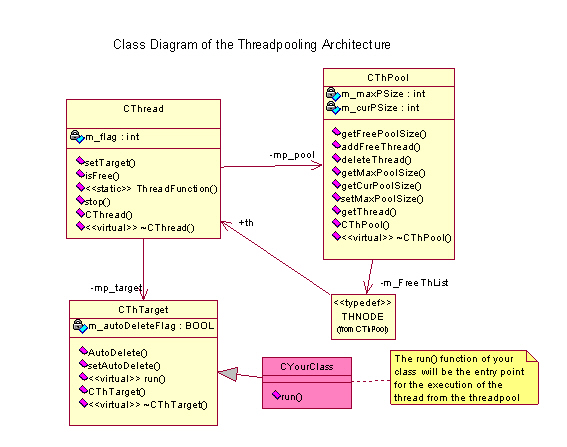 how to close thread in java