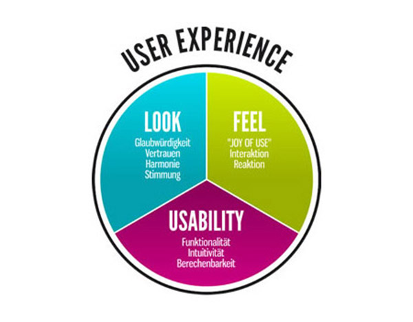 user-experience-pic