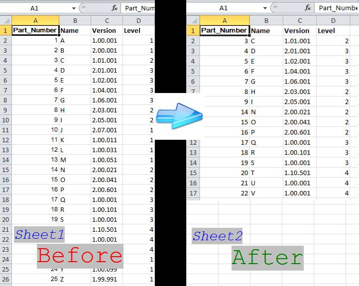 Copy Data Between Excel Sheets using VBA - CodeProject