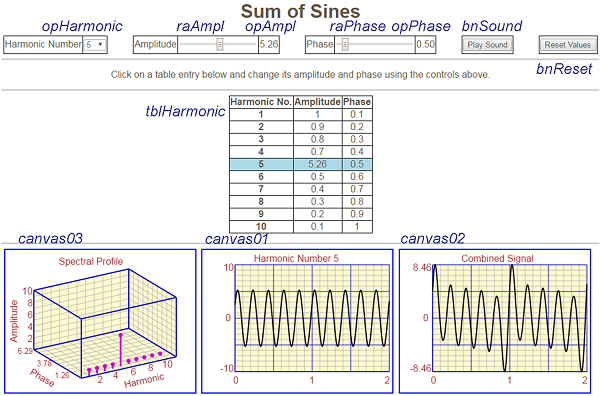 Sum of Sines Screen
