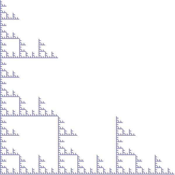 Triangle sibling #3 fractal, order 6