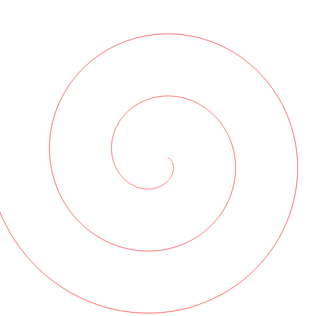 The Involute of a circle spiral