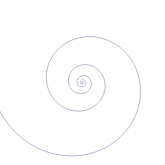The Logarithmic spiral
