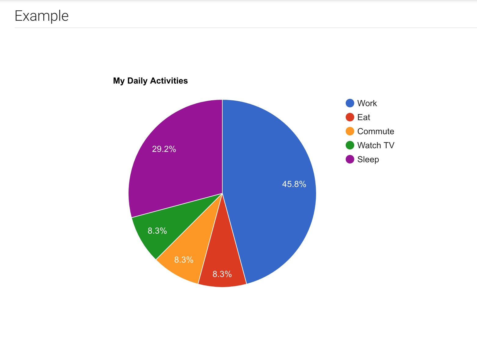 Googlecharts configuration generator codeproject google chart charts nvjuhfo Images
