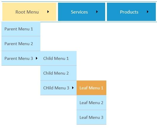 Creating dynamic menu from database sql server in asp. Net.