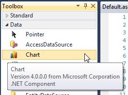 ASP NET 4 0 Chart Control - CodeProject