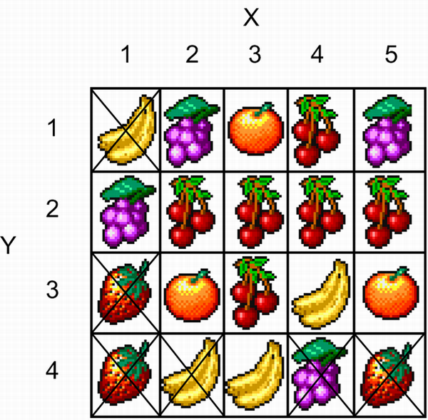 Fruit Search Route
