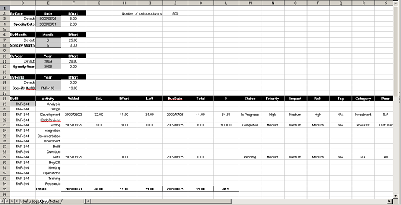 Work Tracking Sheet Kleobeachfixco - Excel sheet template for task tracking